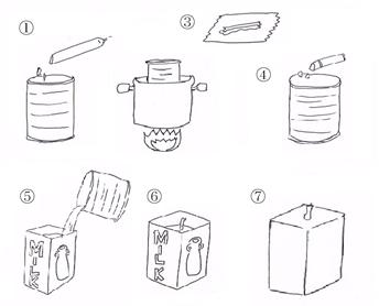 オリジナルキャンドルの作り方